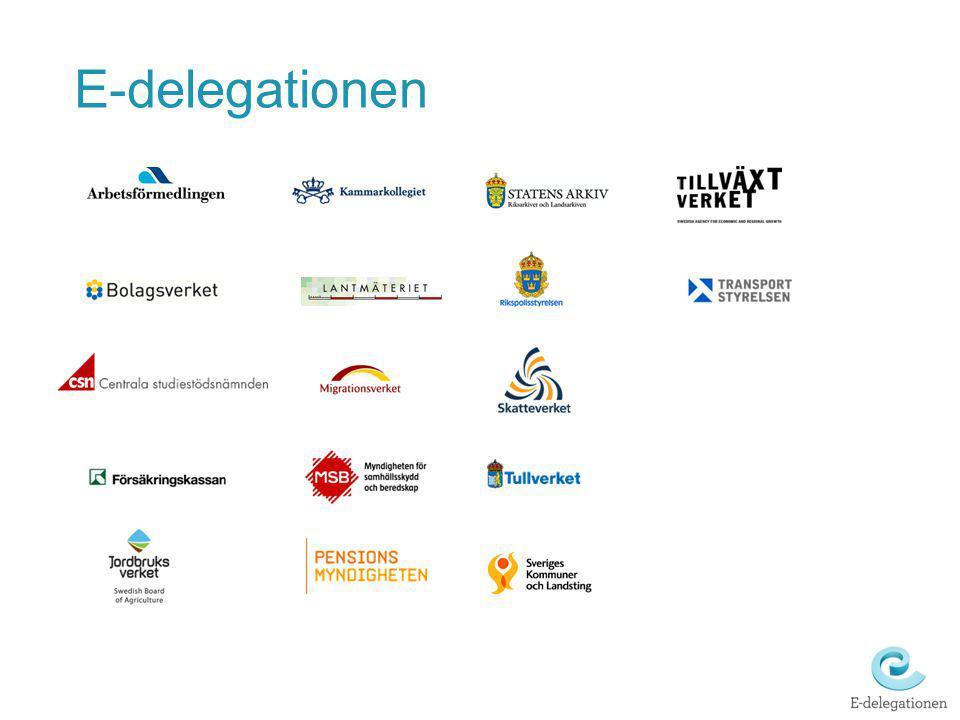 E-delegationen Deltagare i E-delegationen. Skatteverket… Ev. några nya