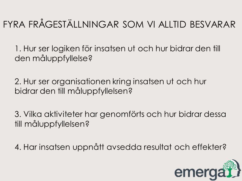 FYRA FRÅGESTÄLLNINGAR SOM VI ALLTID BESVARAR