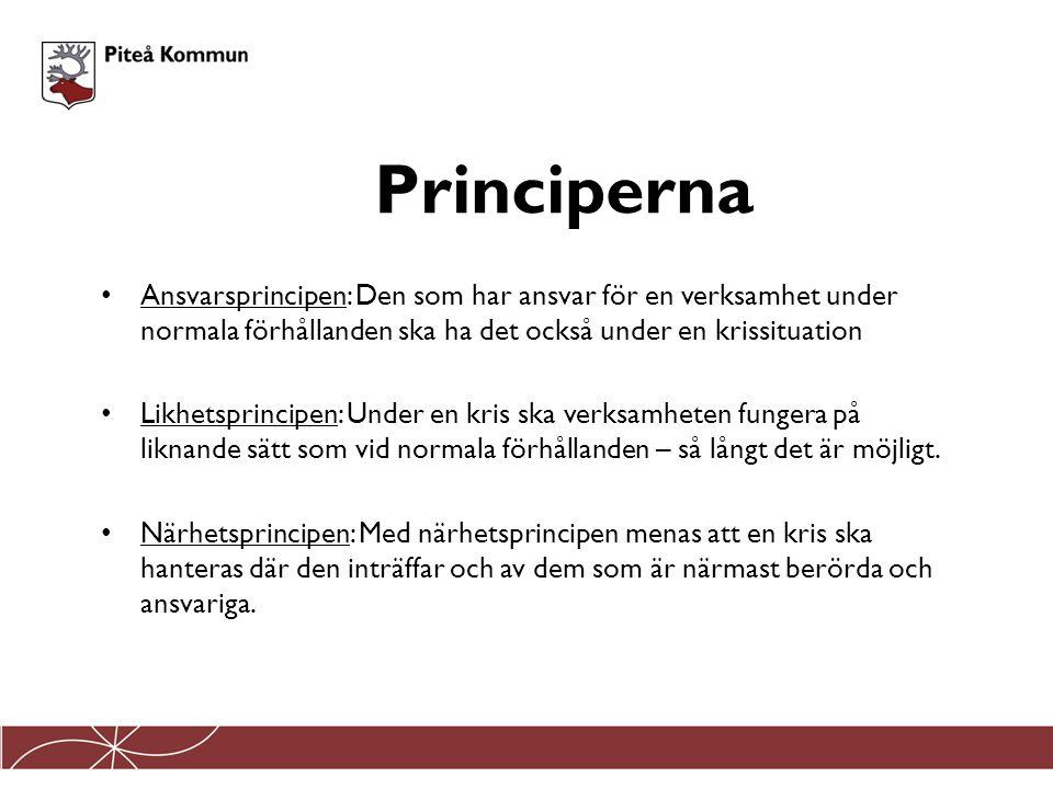 Principerna Ansvarsprincipen: Den som har ansvar för en verksamhet under normala förhållanden ska ha det också under en krissituation.