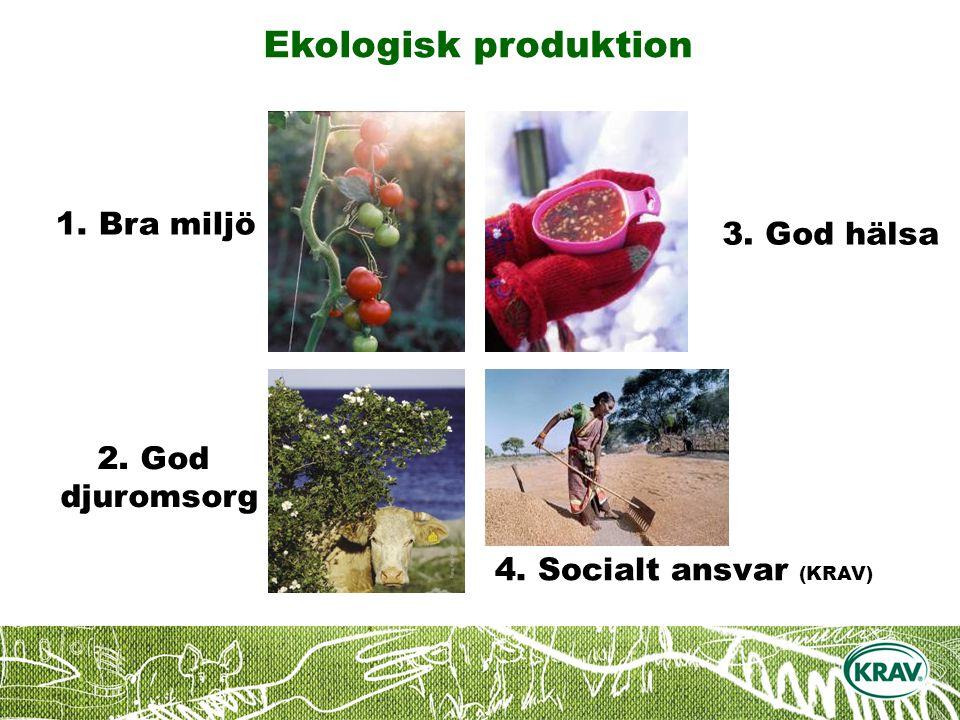 Ekologisk produktion 1. Bra miljö 3. God hälsa 2. God djuromsorg
