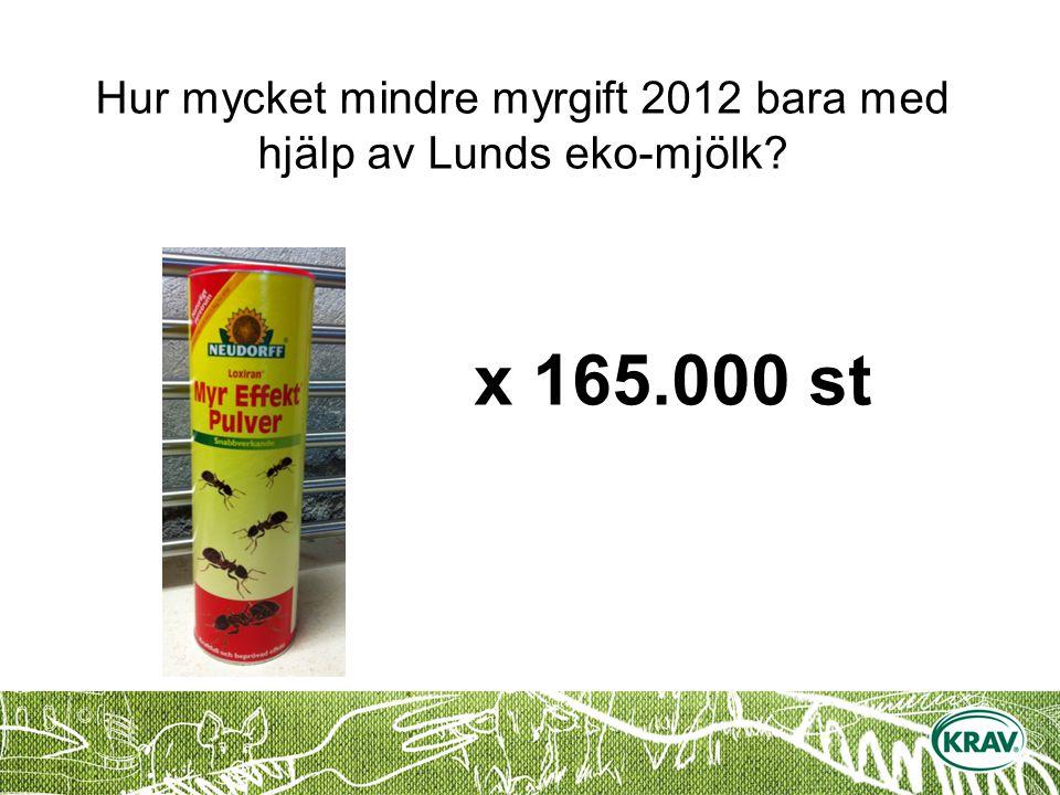 Hur mycket mindre myrgift 2012 bara med hjälp av Lunds eko-mjölk