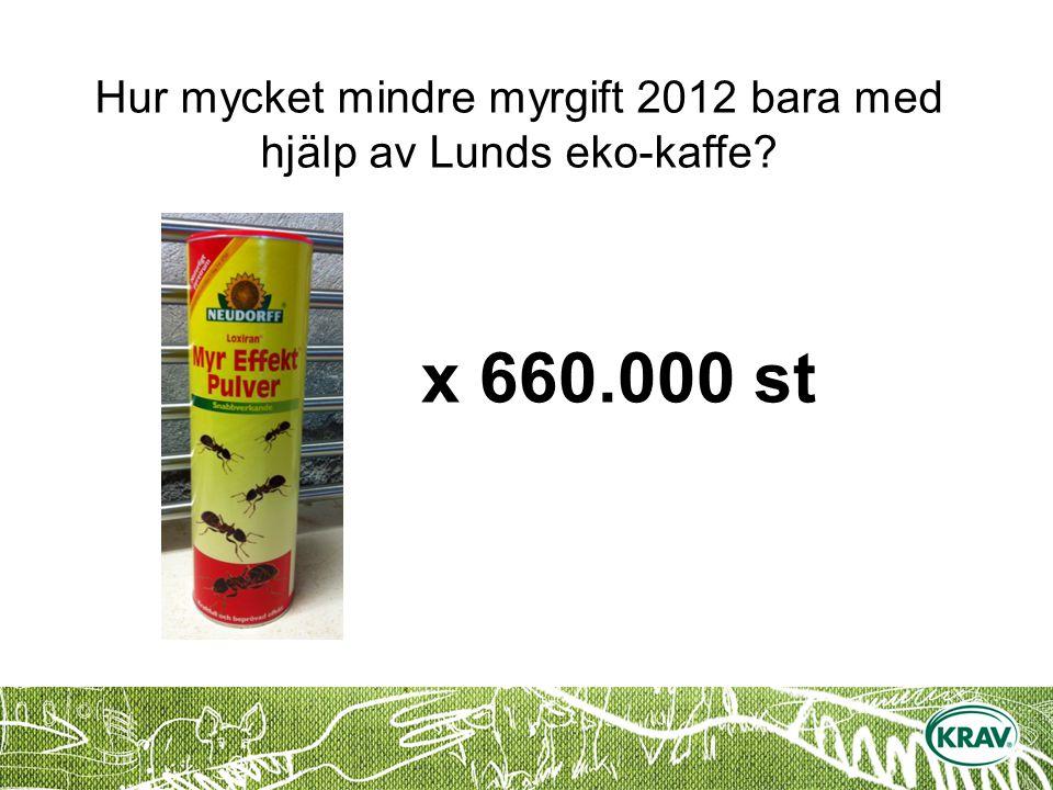 Hur mycket mindre myrgift 2012 bara med hjälp av Lunds eko-kaffe
