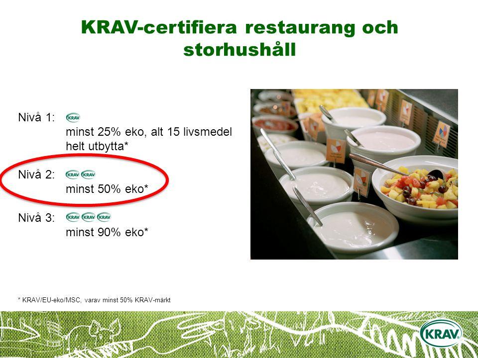 KRAV-certifiera restaurang och storhushåll