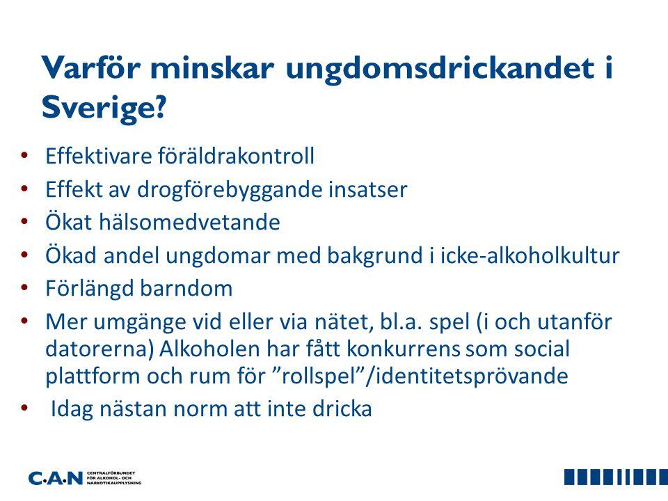 Varför minskar ungdomsdrickandet i Sverige