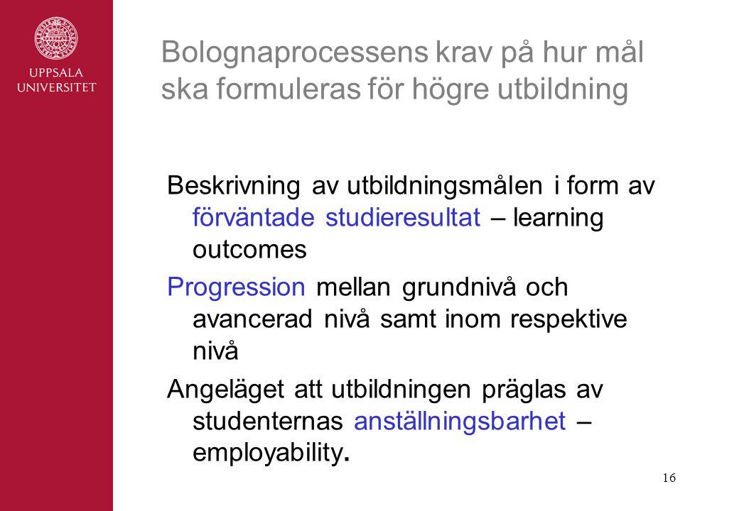 Bolognaprocessens krav på hur mål ska formuleras för högre utbildning