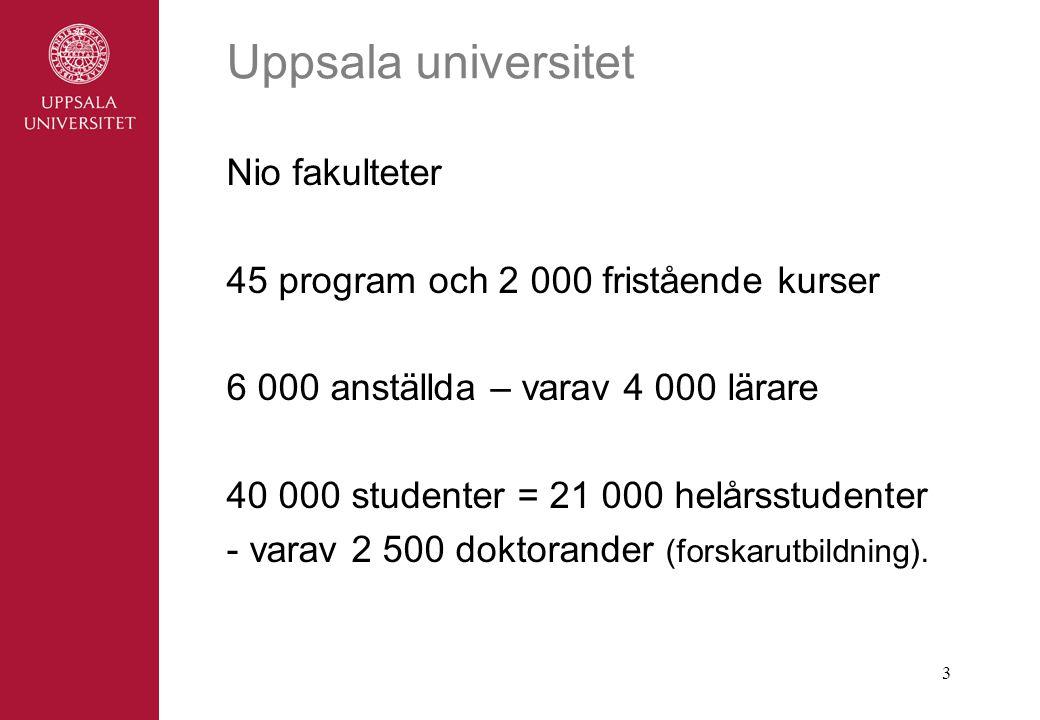 Uppsala universitet Nio fakulteter