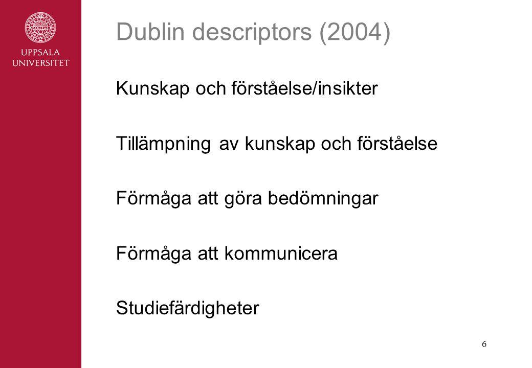 Dublin descriptors (2004) Kunskap och förståelse/insikter