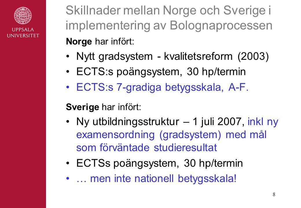 Skillnader mellan Norge och Sverige i implementering av Bolognaprocessen