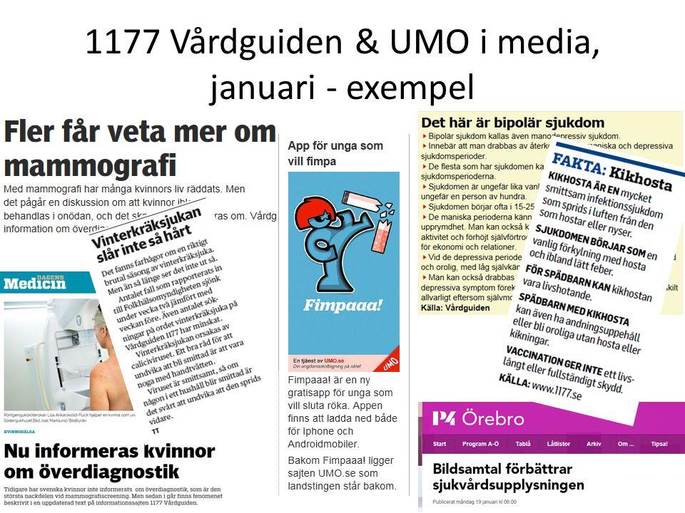 1177 Vårdguiden & UMO i media, januari - exempel