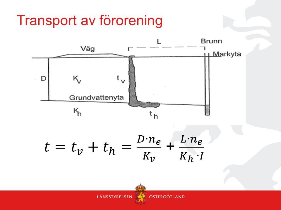 Transport av förorening