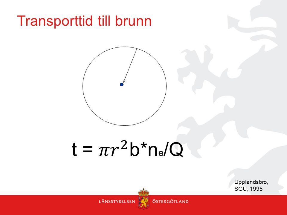 Transporttid till brunn