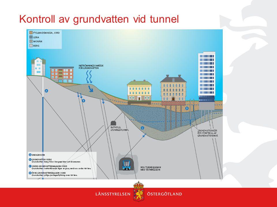 Kontroll av grundvatten vid tunnel