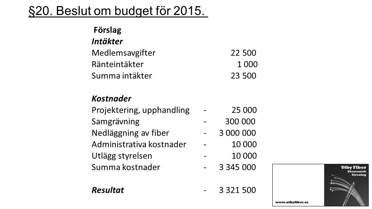 §20. Beslut om budget för 2015. Förslag Intäkter Medlemsavgifter