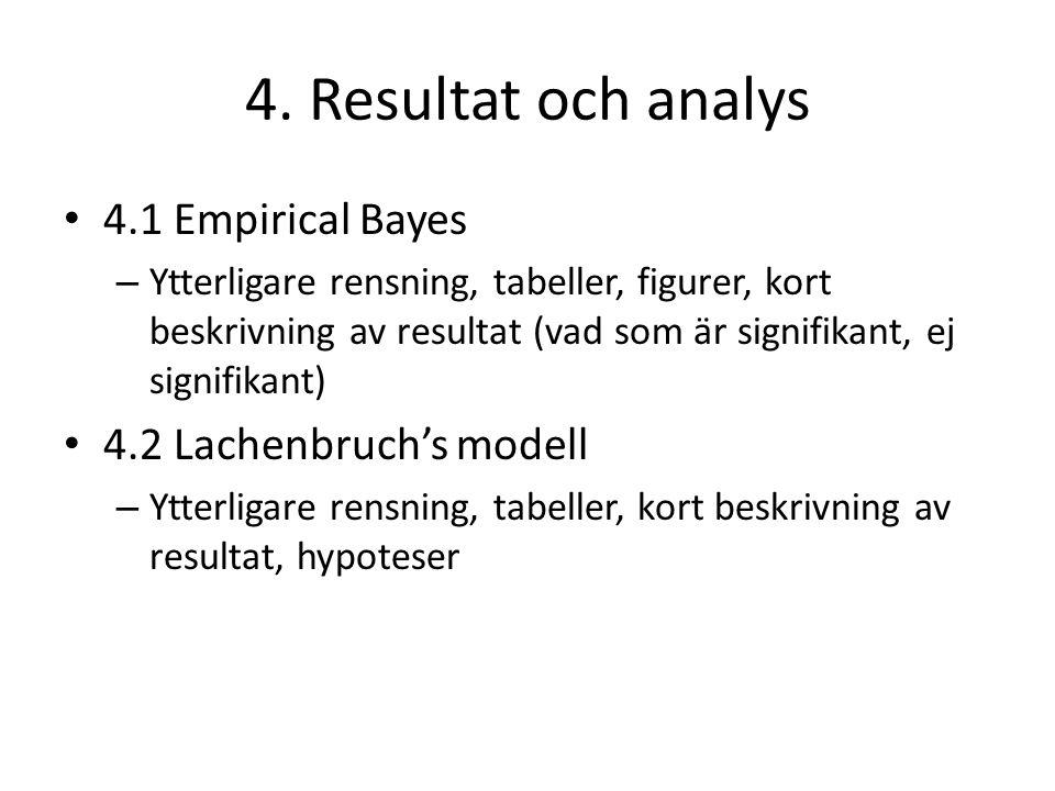 4. Resultat och analys 4.1 Empirical Bayes 4.2 Lachenbruch's modell