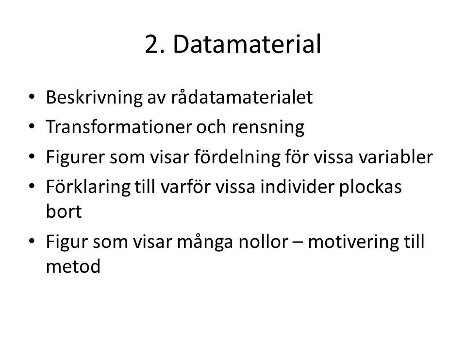 2. Datamaterial Beskrivning av rådatamaterialet