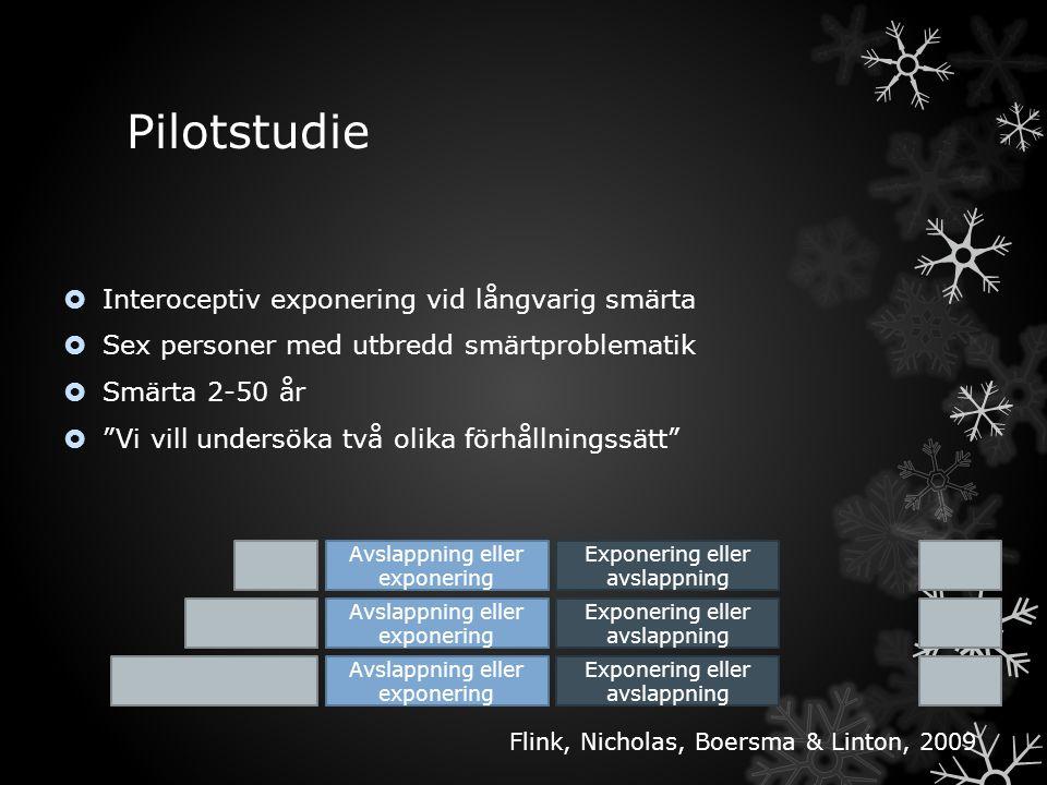 Pilotstudie Interoceptiv exponering vid långvarig smärta