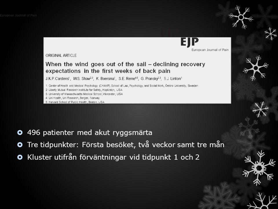 496 patienter med akut ryggsmärta