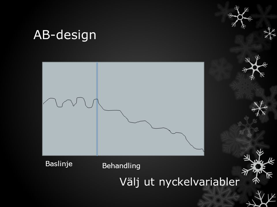 AB-design Baslinje Behandling Välj ut nyckelvariabler