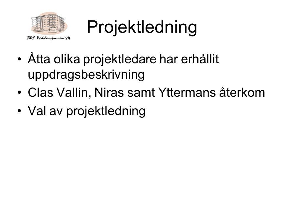 Projektledning Åtta olika projektledare har erhållit uppdragsbeskrivning. Clas Vallin, Niras samt Yttermans återkom.