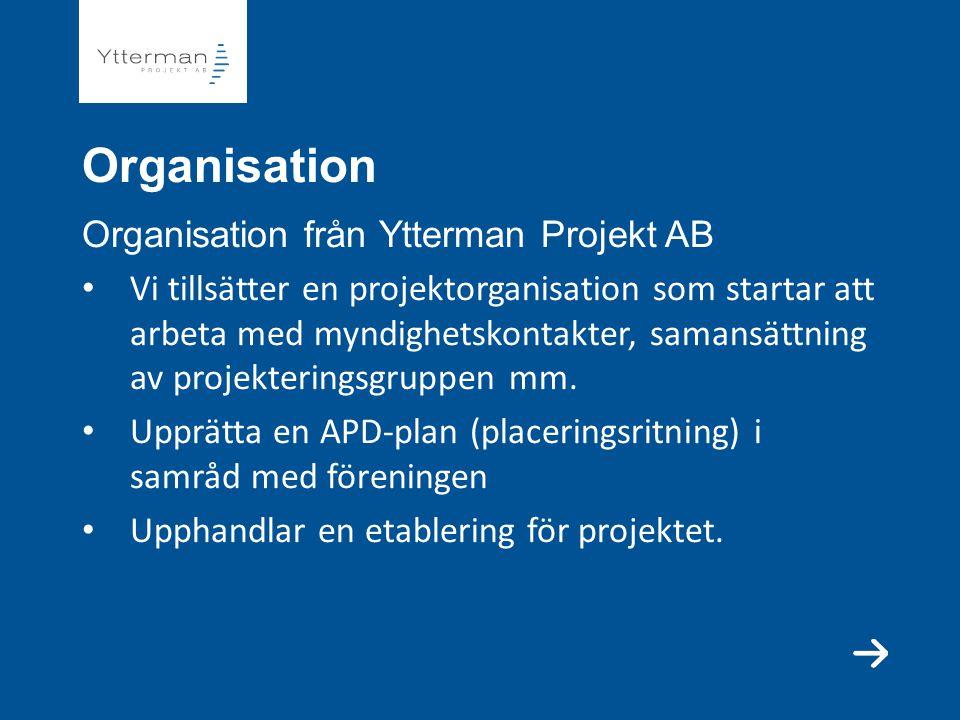 Organisation Organisation från Ytterman Projekt AB