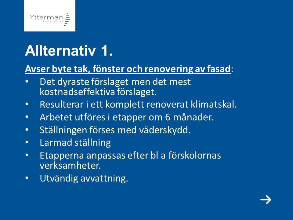 Allternativ 1. Avser byte tak, fönster och renovering av fasad: