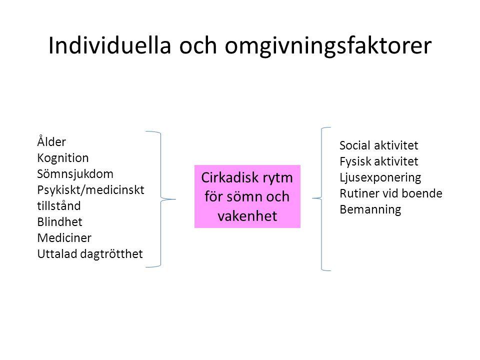 Individuella och omgivningsfaktorer