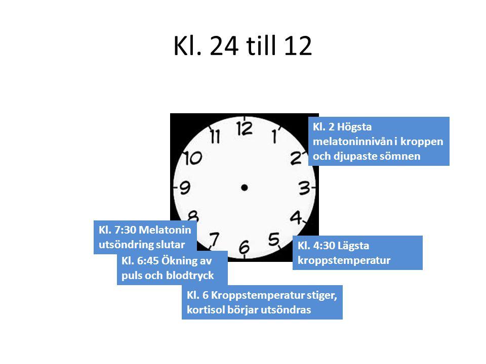 Kl. 24 till 12 Kl. 2 Högsta melatoninnivån i kroppen och djupaste sömnen. Kl. 7:30 Melatonin utsöndring slutar.