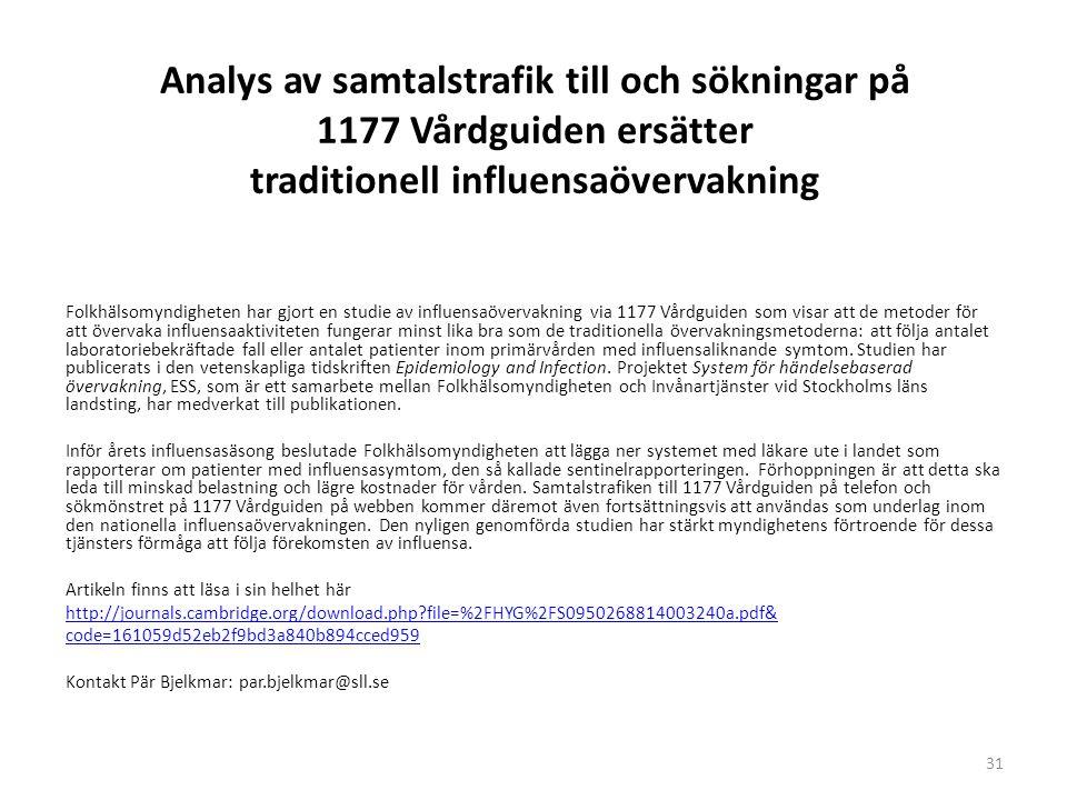 Analys av samtalstrafik till och sökningar på 1177 Vårdguiden ersätter traditionell influensaövervakning