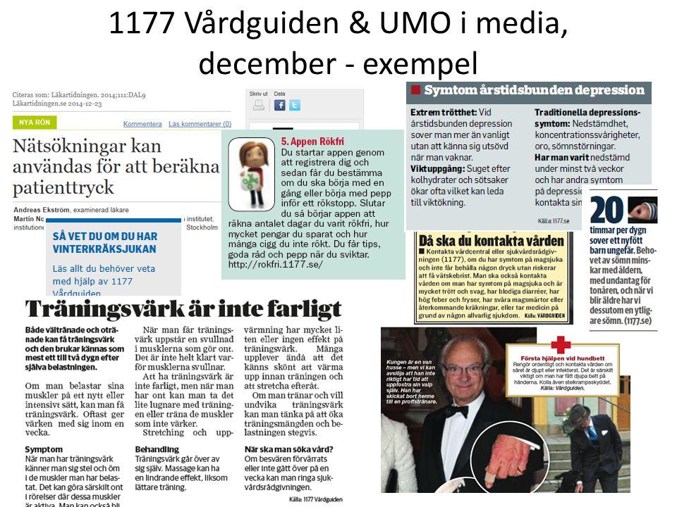 1177 Vårdguiden & UMO i media, december - exempel