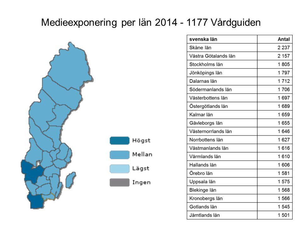 Medieexponering per län 2014 - 1177 Vårdguiden