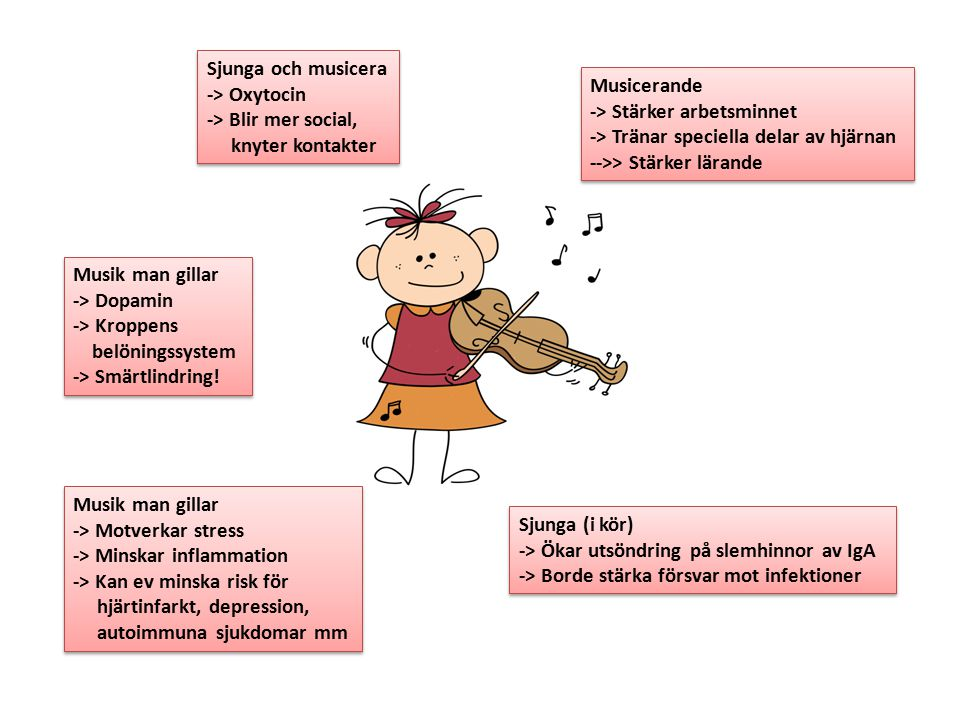 Sjunga och musicera -> Oxytocin. -> Blir mer social, knyter kontakter. Musicerande. -> Stärker arbetsminnet.