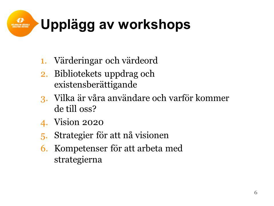Upplägg av workshops Värderingar och värdeord