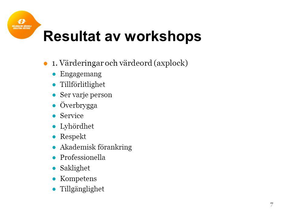 Resultat av workshops 1. Värderingar och värdeord (axplock) Engagemang