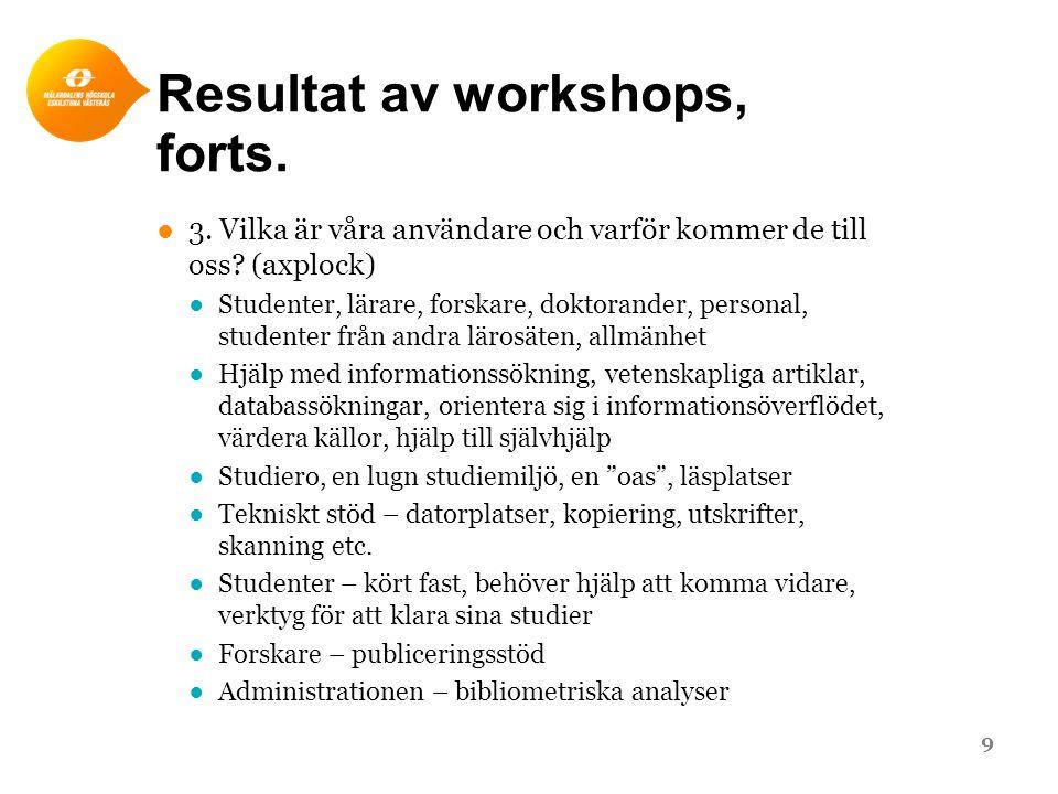Resultat av workshops, forts.
