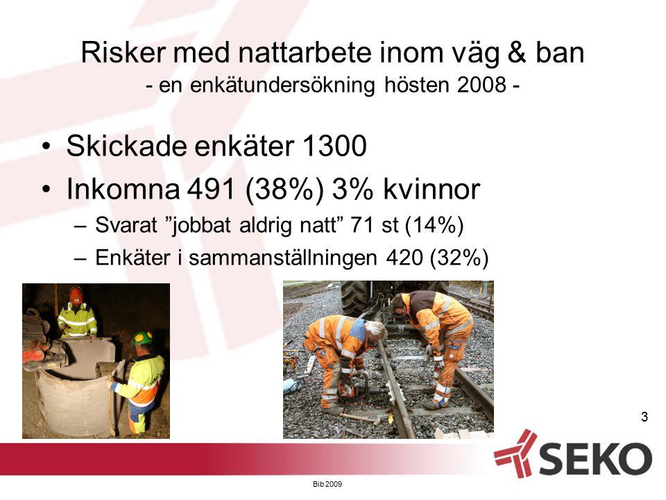 Risker med nattarbete inom väg & ban - en enkätundersökning hösten 2008 -
