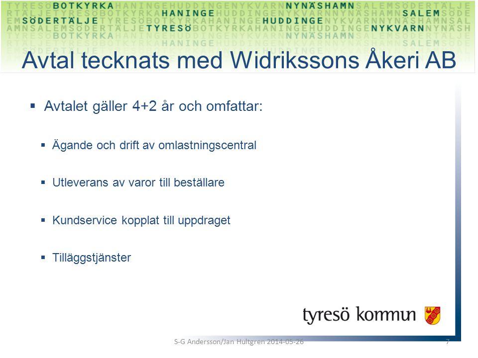 Avtal tecknats med Widrikssons Åkeri AB