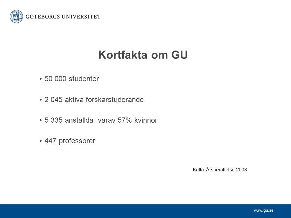 Kortfakta om GU 50 000 studenter 2 045 aktiva forskarstuderande