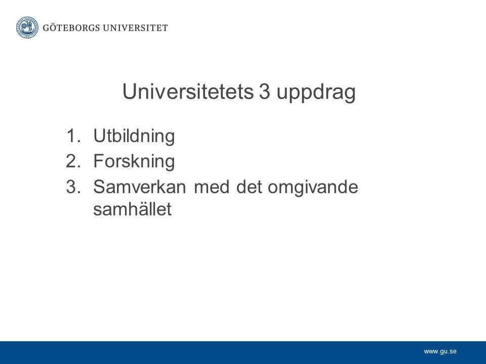 Universitetets 3 uppdrag