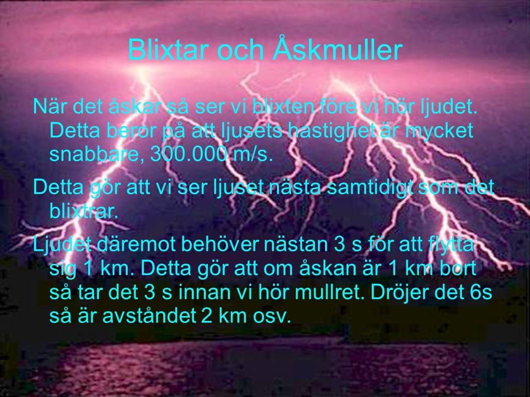 Blixtar och Åskmuller När det åskar så ser vi blixten före vi hör ljudet. Detta beror på att ljusets hastighet är mycket snabbare, 300.000 m/s.