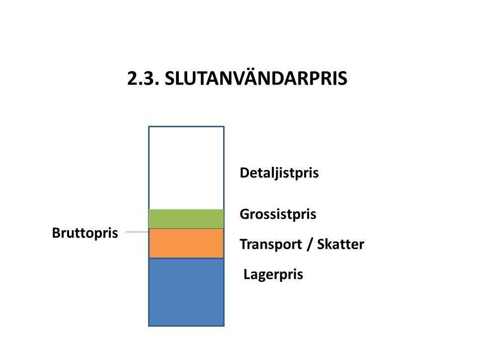 2.3. SLUTANVÄNDARPRIS Detaljistpris Grossistpris Bruttopris
