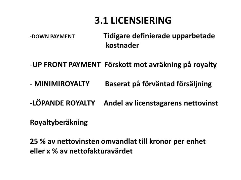 3.1 LICENSIERING kostnader