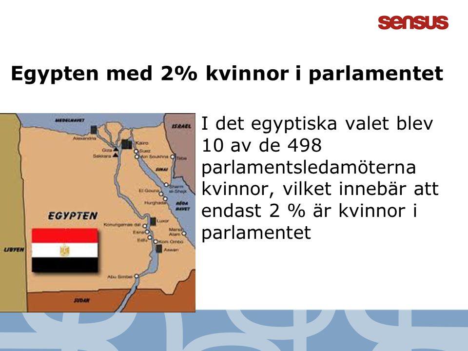 Egypten med 2% kvinnor i parlamentet