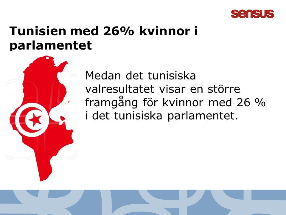 Tunisien med 26% kvinnor i parlamentet