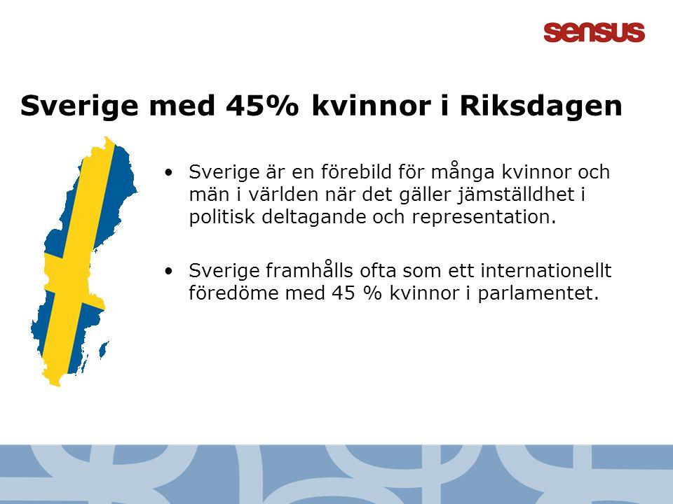 Sverige med 45% kvinnor i Riksdagen