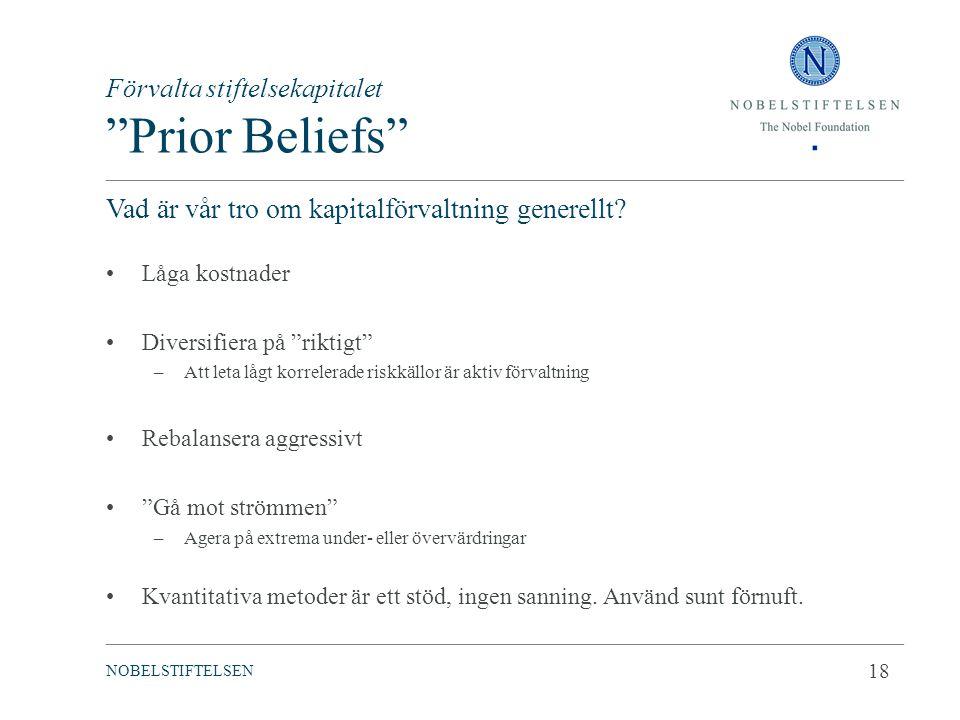 Förvalta stiftelsekapitalet Prior Beliefs