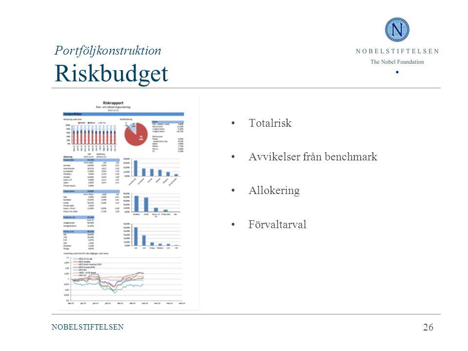 Portföljkonstruktion Riskbudget