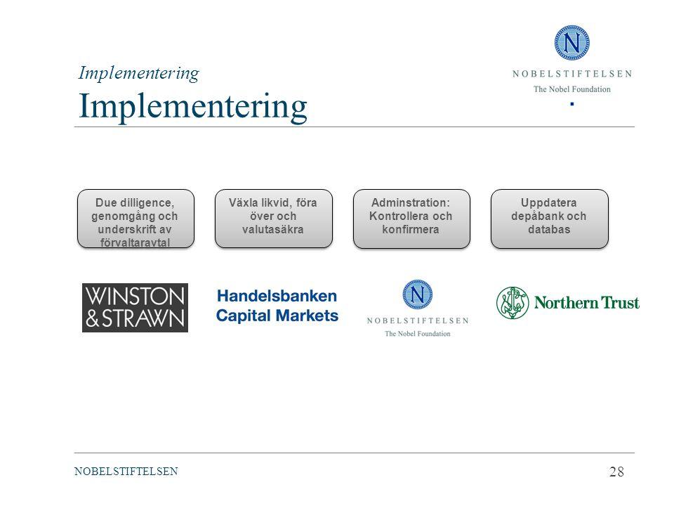 Implementering Implementering