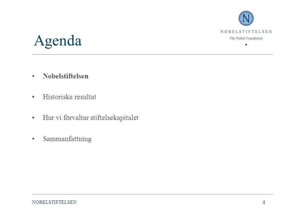 Agenda Nobelstiftelsen Historiska resultat