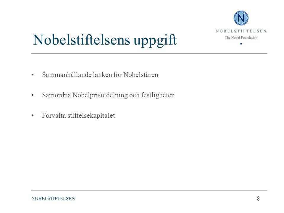 Nobelstiftelsens uppgift