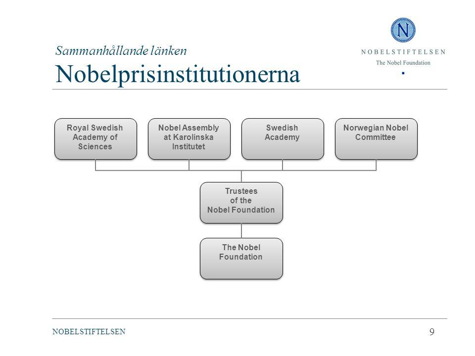 Sammanhållande länken Nobelprisinstitutionerna
